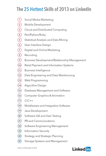 http://blog.linkedin.com/2013/12/18/the-25-hottest-skills-that-got-people-hired-in-2013/